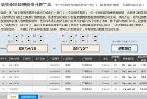 销售业绩明细查询(全体或任一部门同时,任意日期智能.xlsx