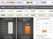 销售业绩达标动态监测分析工具(任一月度任一员工).xlsx