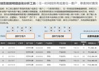 销售数据明细查询(任一时间所有或任一客户,时间智能.xlsx