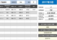 销售业绩明细查询分析工具(任一产品编号,任一月度).xlsx