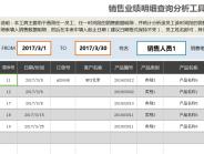 销售业绩明细查询分析工具(任一员工任一时间段).xlsx