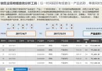销售业绩查询分析(任一时间所有或任一名称,日期智能.xlsx