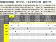 智能轮流值班表(固定班组,任意设值班日,每日三班).xlsx