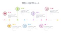 时间线公司发展历程大事记图表.pptx