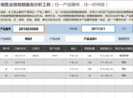 销售业绩明细查询分析工具(任一产品编号,任一时间段.xlsx
